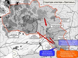 Рис. 1. Новые проекты региона и пространственная структура кластера
