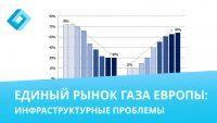 Видео: выступления «Энергетического семинара им. А.С. Некрасова»
